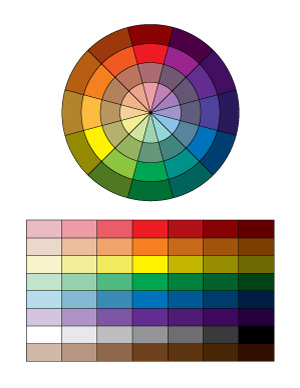 Color Wheel And Mixing Colors Art Lesson
