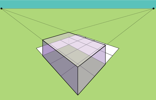 block in perspective