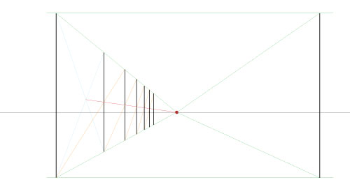 post in 1 point perspective
